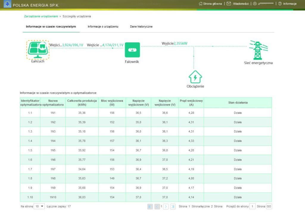 Pełna optymalizacja Huawei i częściowa optymalizacja